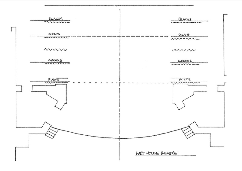 Hart House Stage Plan Template