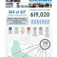 treatyMaking-infopic-pdf_1380133996417_eng.pdf